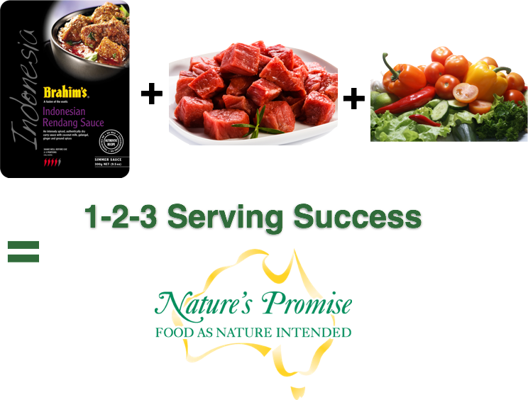 123ServingSuccess